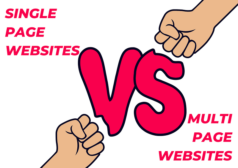 single-page websites and multi-page websites with two fists showing vs